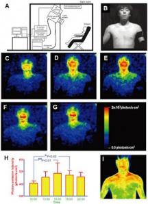 tubuh manusia dapat mengeluarkan cahaya