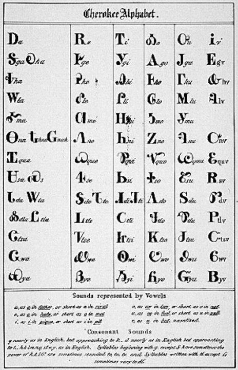 cherokee alphabet 2